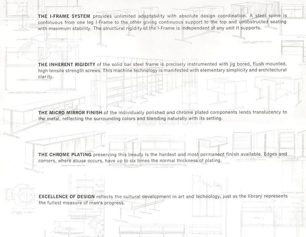 214: HUGH ACTON, drafting table < American Design, 21